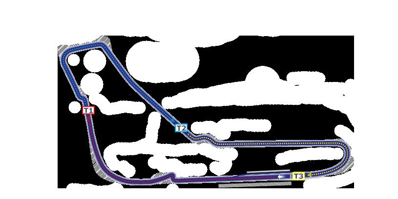 Percorso gare Autodromo Nazionale Monza